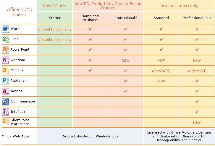 visio 2010 trial version product key